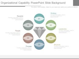 Organizational Capability Powerpoint Slide Background