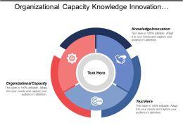 Organizational Capacity Knowledge Innovation Performance Measures Target