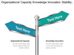 Organizational Capacity Knowledge Innovation Stability Data Domain Enterprise Data