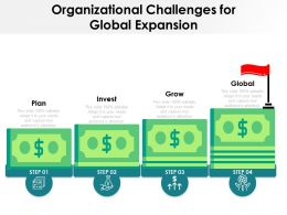 Organizational Challenges For Global Expansion
