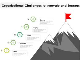 Organizational Challenges To Innovate And Success