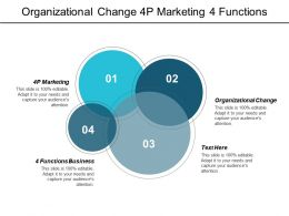 Organizational Change 4p Marketing 4 Functions Business Metrics Cpb