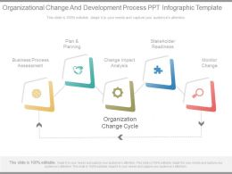 Organizational Change And Development Process Ppt Infographic Template