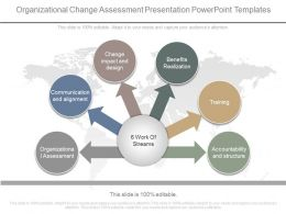Organizational Change Assessment Presentation Powerpoint Templates