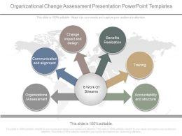 Organizational Change Assessment Presentation Powerpoint Templates