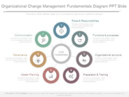 Organizational Change Management Fundamentals Diagram Ppt Slide