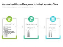 Organizational Change Management Including Preparation Phase