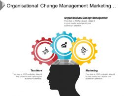Organizational Change Management Marketing Sales Logistics Business Ideas Crm