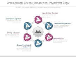 Organizational Change Management Powerpoint Show