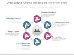 Organizational Change Management Powerpoint Show