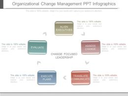 Organizational Change Management Ppt Infographics