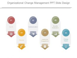 Organizational Change Management Ppt Slide Design