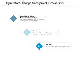 Organizational Change Management Process Steps Ppt Powerpoint Presentation Inspiration Clipart Cpb