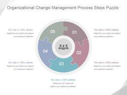Organizational Change Management Process Steps Puzzle Ppt Model