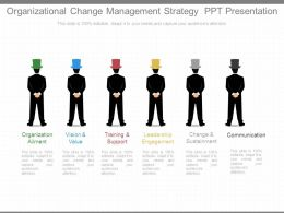 Organizational Change Management Strategy Ppt Presentation