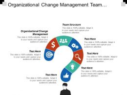 Organizational Change Management Team Structure Sales Training Business Performance Cpb