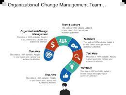 organizational_change_management_team_structure_sales_training_business_performance_cpb_Slide01