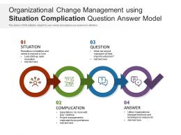 Organizational Change Management Using Situation Complication Question Answer Model
