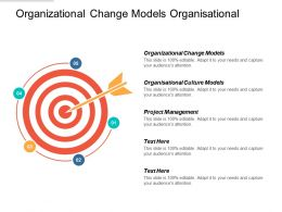 Organizational Change Models Organisational Culture Models Project Management Cpb