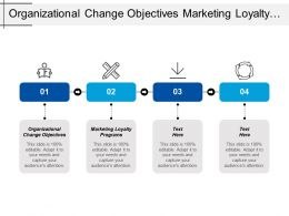 Organizational Change Objectives Marketing Loyalty Programs Corporate Sustainability Program Cpb