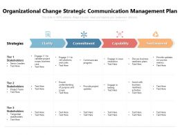 Organizational Change Strategic Communication Management Plan