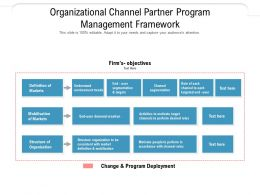 Organizational Channel Partner Program Management Framework