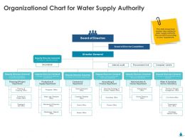 Organizational Chart For Water Supply Authority Ppt File Brochure