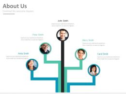 Organizational Chart In About Us Page Powerpoint Slides