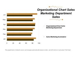 Organizational Chart Sales Marketing Department Sales Marketing Automation Cpb