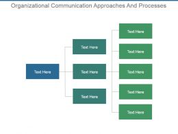 Organizational Communication Approaches And Processes Ppt Infographics