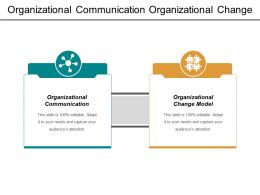 Organizational Communication Organizational Change Model Perceptual Maps Marketing Cpb