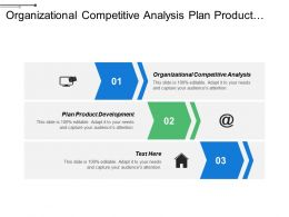 Organizational Competitive Analysis Plan Product Development Business Strategy Analysis Cpb