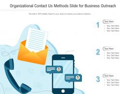 Organizational Contact Us Methods Slide For Business Outreach Infographic Template