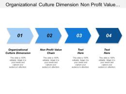 Organizational Culture Dimension Non Profit Value Chain Design Service