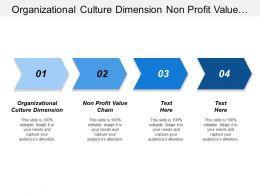 Organizational Culture Dimension Non Profit Value Chain Design Service