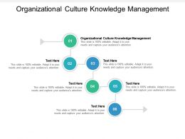 Organizational Culture Knowledge Management Ppt Powerpoint Presentation Show Slide Cpb