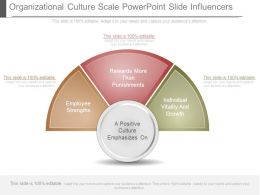 Organizational Culture Scale Powerpoint Slide Influencers