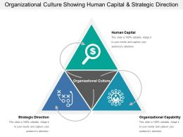 Organizational Culture Showing Human Capital And Strategic Direction