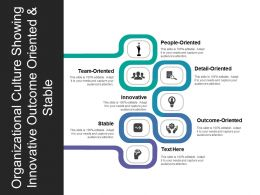 organizational_culture_showing_innovative_outcome_oriented_and_stable_Slide01