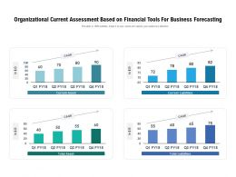 Organizational Current Assessment Based On Financial Tools For Business Forecasting