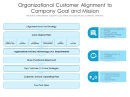 Organizational Customer Alignment To Company Goal And Mission