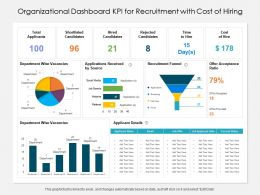 Organizational Dashboard KPI For Recruitment With Cost Of Hiring