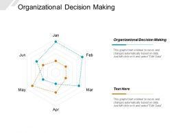 Organizational Decision Making Ppt Powerpoint Presentation Layouts Graphics Cpb