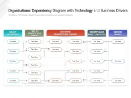 Organizational Dependency Diagram With Technology And Business Drivers