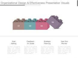 Organizational Design And Effectiveness Presentation Visuals