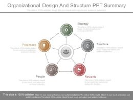 Organizational Design And Structure Ppt Summary