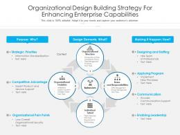 Organizational Design Building Strategy For Enhancing Enterprise Capabilities