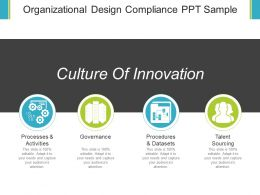 Organizational Design Compliance Ppt Sample