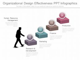 Organizational Design Effectiveness Ppt Infographics