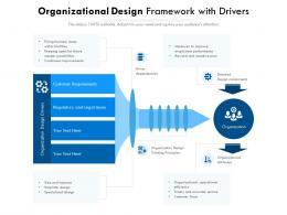 Organizational Design Framework With Drivers